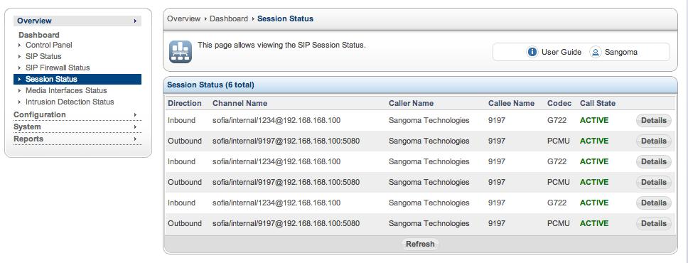 Sangoma SBC Sessions Status