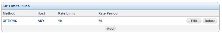 Sangoma SBC SIP Rate Limit Rules