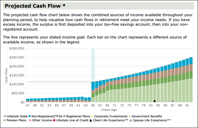 Cash Flow / Projected Net Worth - The Razor User Guide - 2