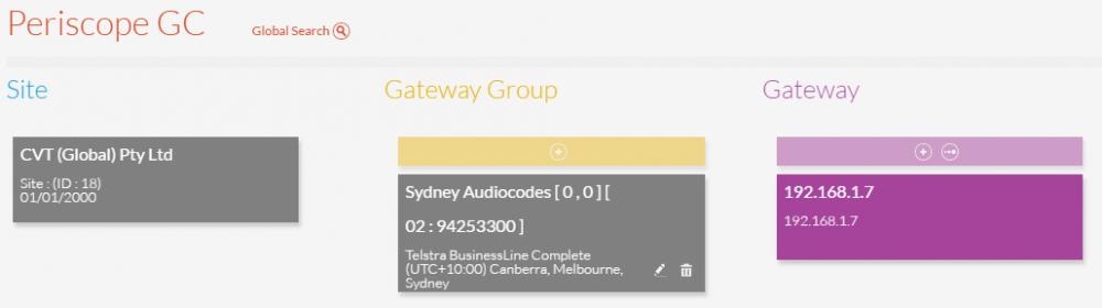 Gateway Page