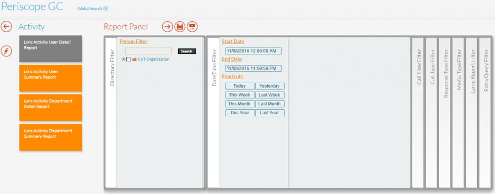 Lync Activity User Detail Report Panel