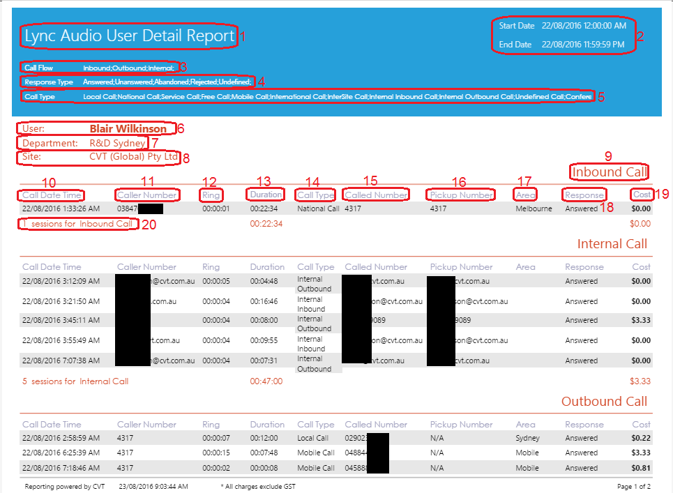 Figure 276 Lync Audio User Detail Report