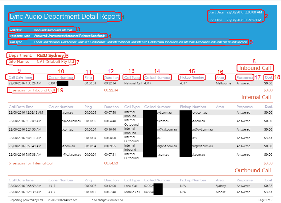 Lync Audio Department Detail Report