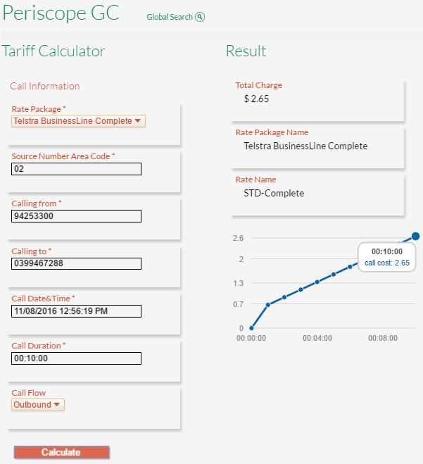Calculated Call Tariff