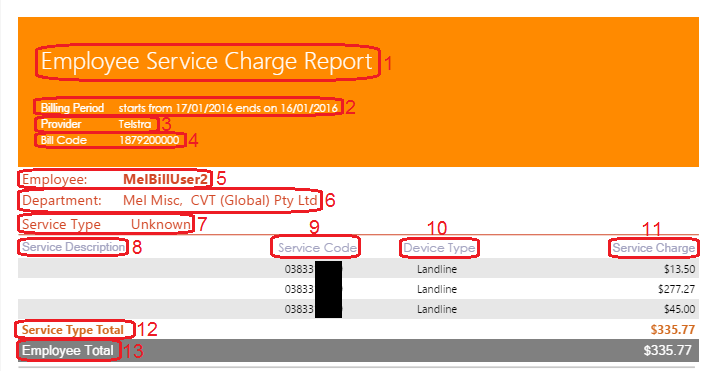 Employee Service Charge Report