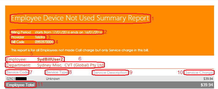 Employee Device Not Used Summary Report