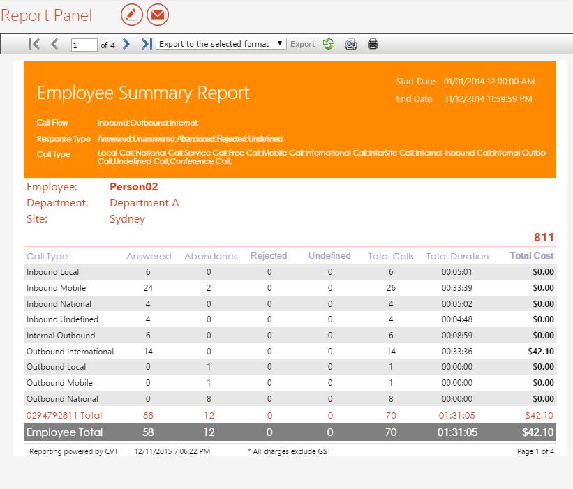 Employee Summary Report