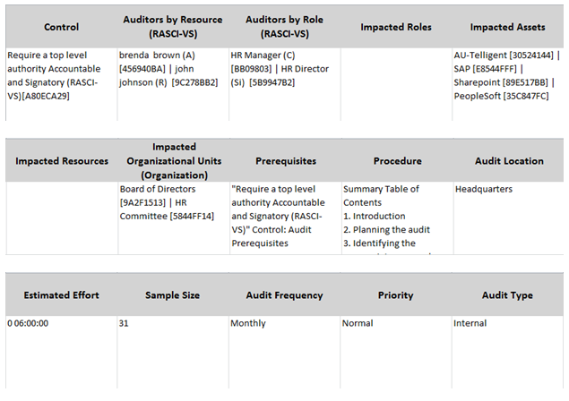 audit frequency