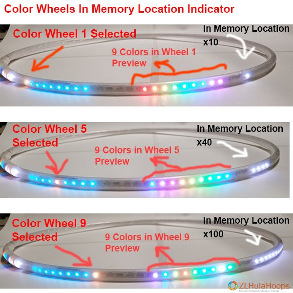 Color Wheels in Memory