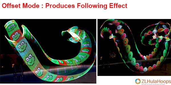 Offset Pattern Effects
