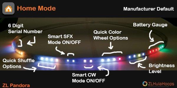 ZL Pandora Home Mode Default