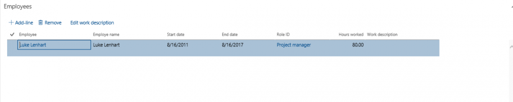 Project Qualification View Employees Tab