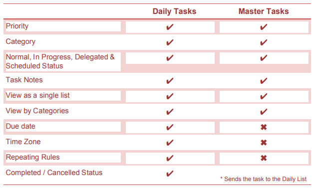 chapter 8 master tasks tab opus one manual 1