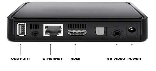 Connecting the Set-Top Box to your TV - Expat Media Group - Support