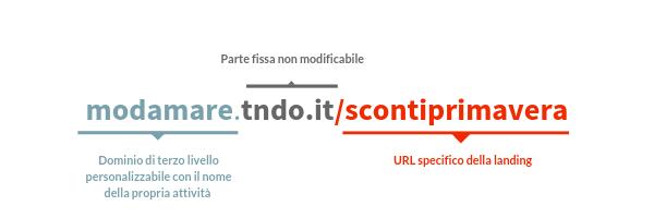 Esempi URL landing page Trendoo