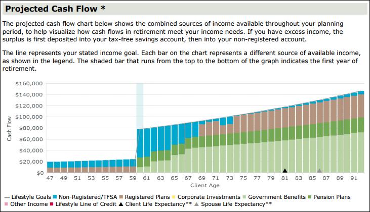 cash flow projected net worth razorplan user guide 3