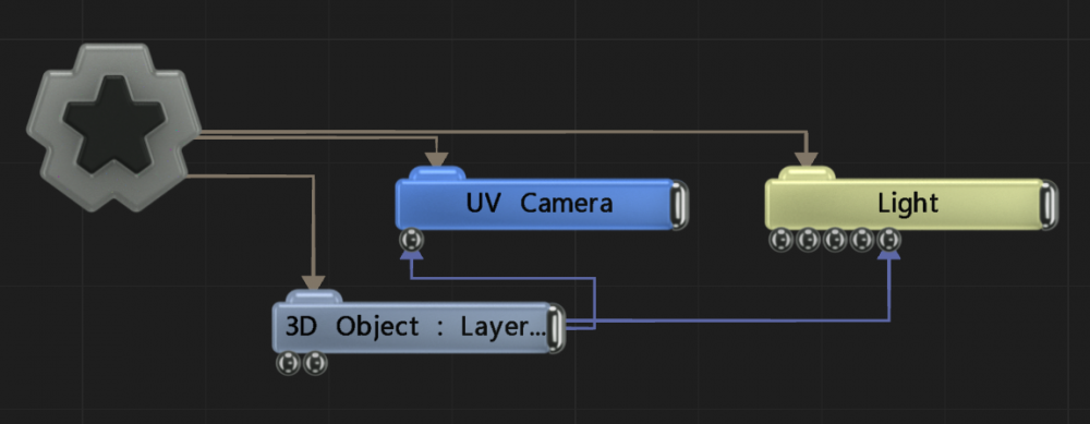 UV Camera - Notch Reference Manual - 0 9 21