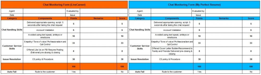 Scorecard Scoring Grid Monitoring Sheet My Knowledge