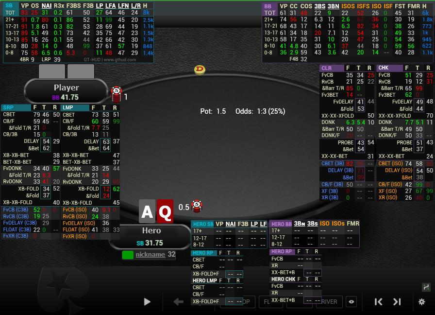 Play казино отзывы