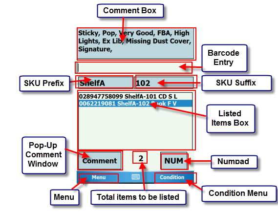Annotated Listing Screen on PDA