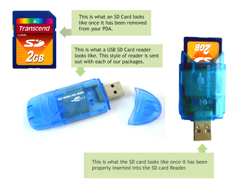 SD Card with USB SD Card Reader