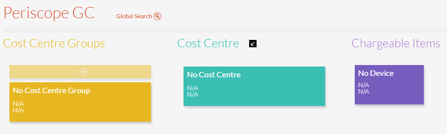 Cost Centre Page