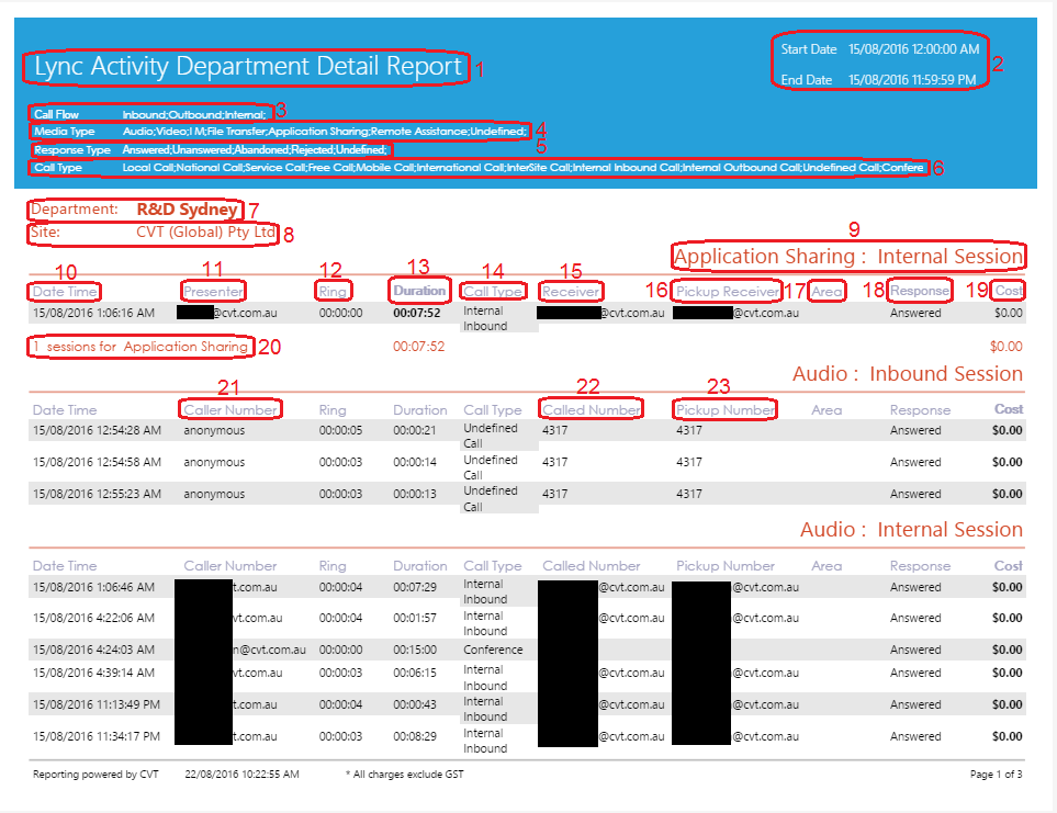 VLync Activity Department Detail Report
