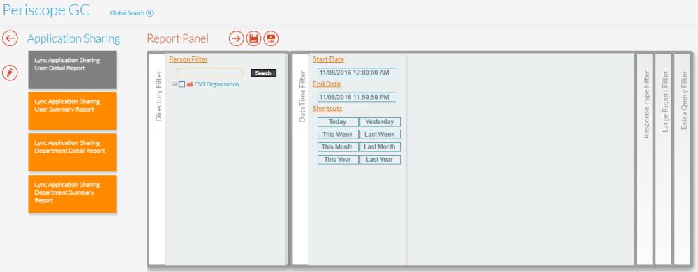 Lync Application Sharing User Detail Report Panel