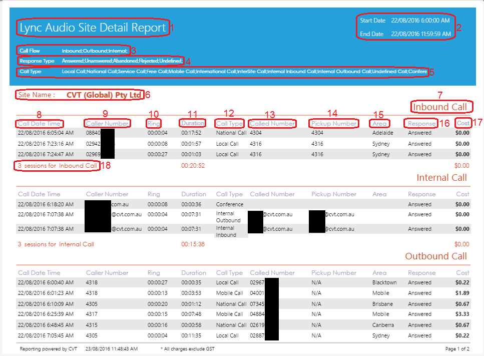 Lync Audio Site Detail Report