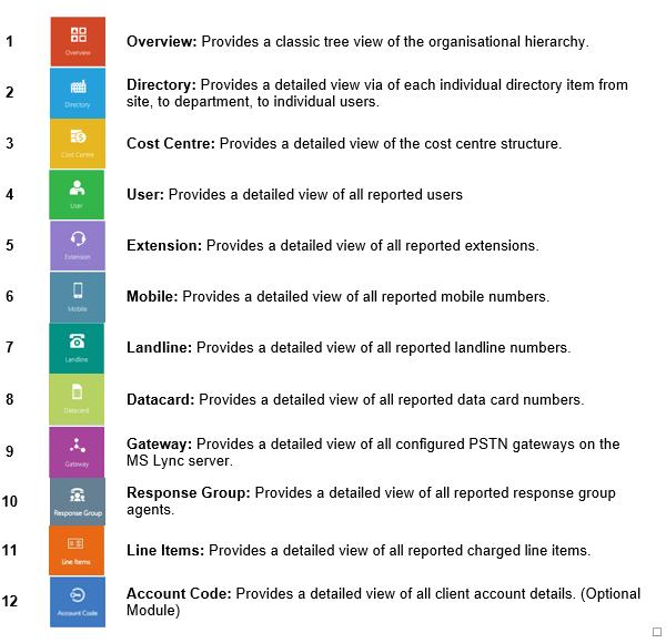 Directory menu icons