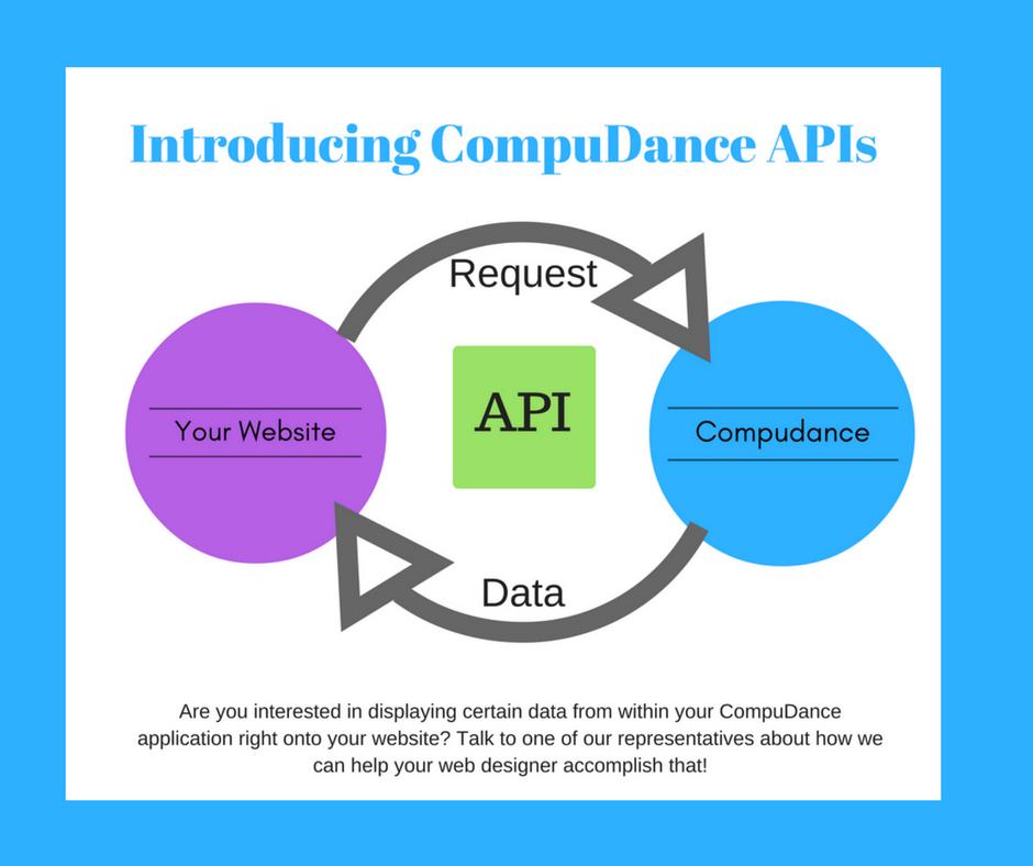 Compudance Api Compudance Online Helpdesk 1